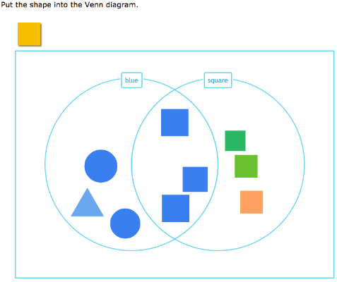 ixl sort shapes into a venn diagram grade 2 maths practice. Black Bedroom Furniture Sets. Home Design Ideas