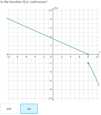 Grade 12 maths functions and graphs